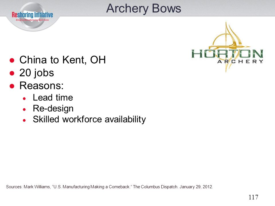Archery Bows China to Kent, OH 20 jobs Reasons: Lead time Re-design