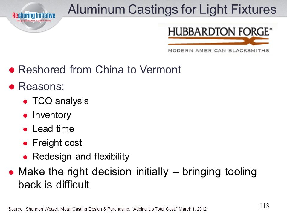 Aluminum Castings for Light Fixtures
