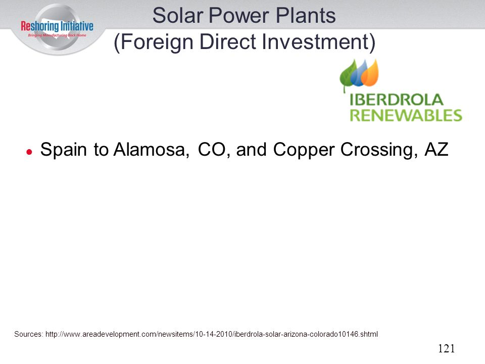 Solar Power Plants (Foreign Direct Investment)