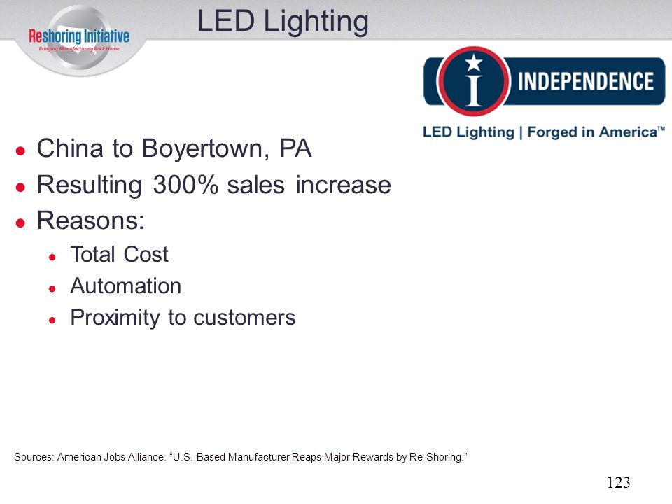 LED Lighting China to Boyertown, PA Resulting 300% sales increase