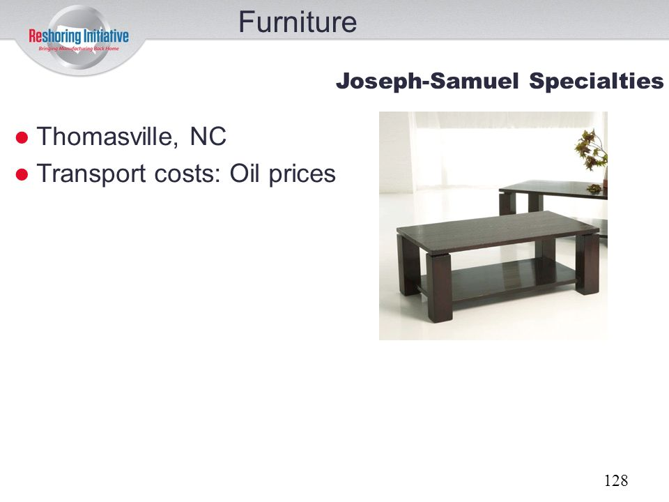 Furniture Thomasville, NC Transport costs: Oil prices