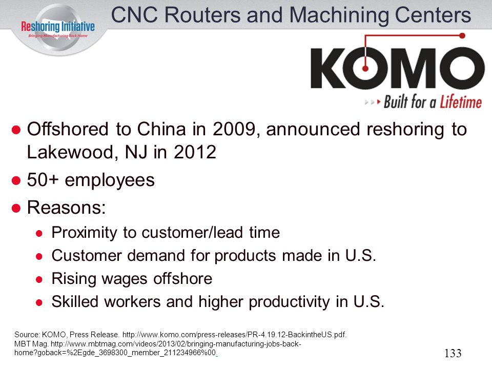 CNC Routers and Machining Centers