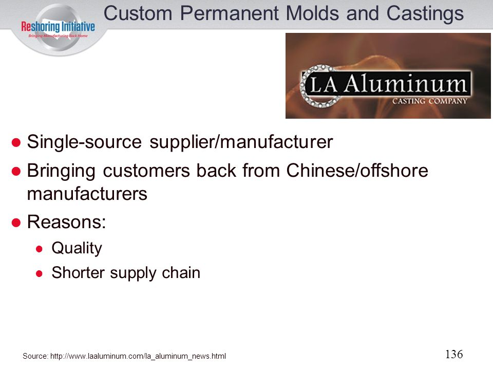 Custom Permanent Molds and Castings