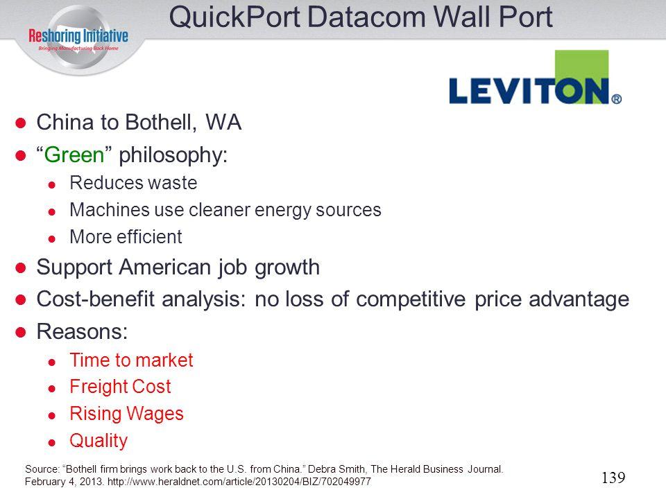 QuickPort Datacom Wall Port