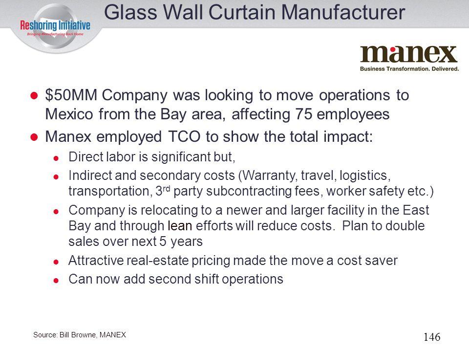 Glass Wall Curtain Manufacturer