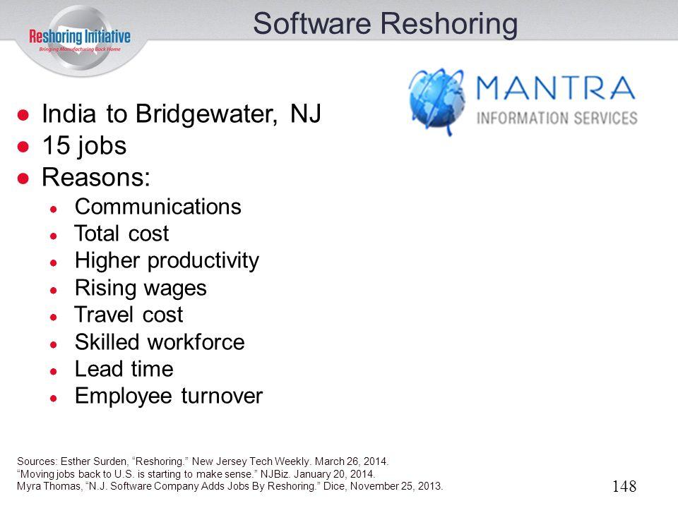 Software Reshoring India to Bridgewater, NJ 15 jobs Reasons: