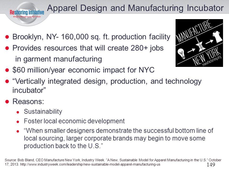 Apparel Design and Manufacturing Incubator