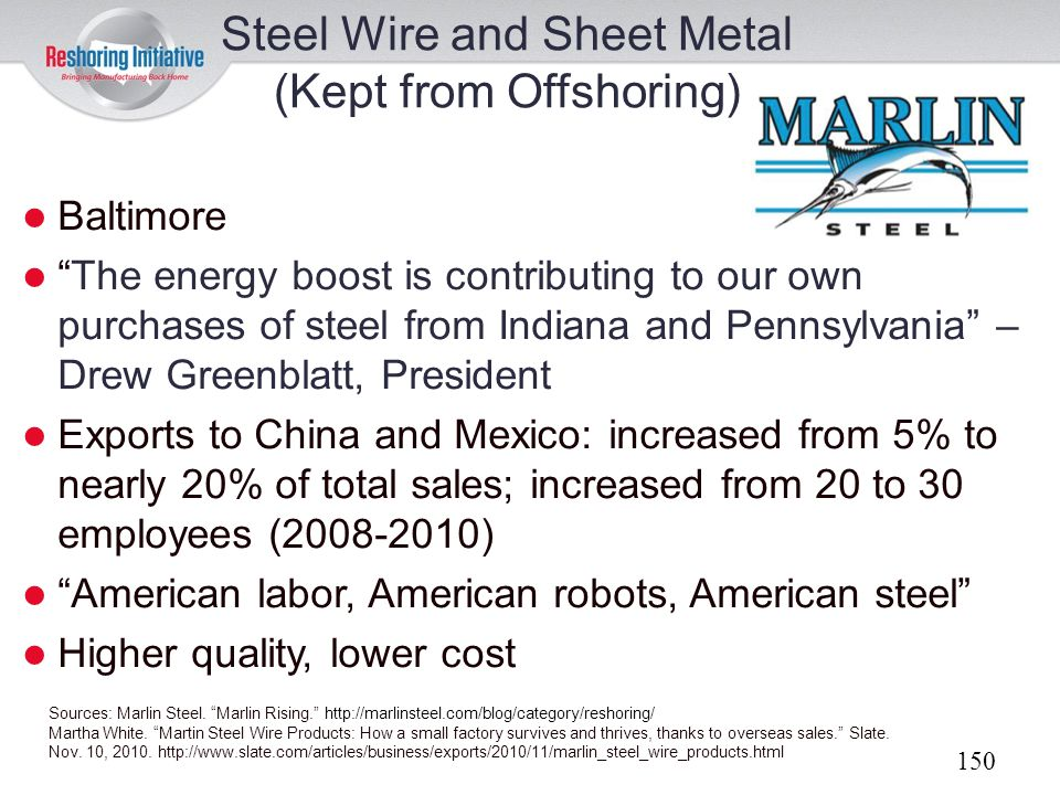 Steel Wire and Sheet Metal (Kept from Offshoring)