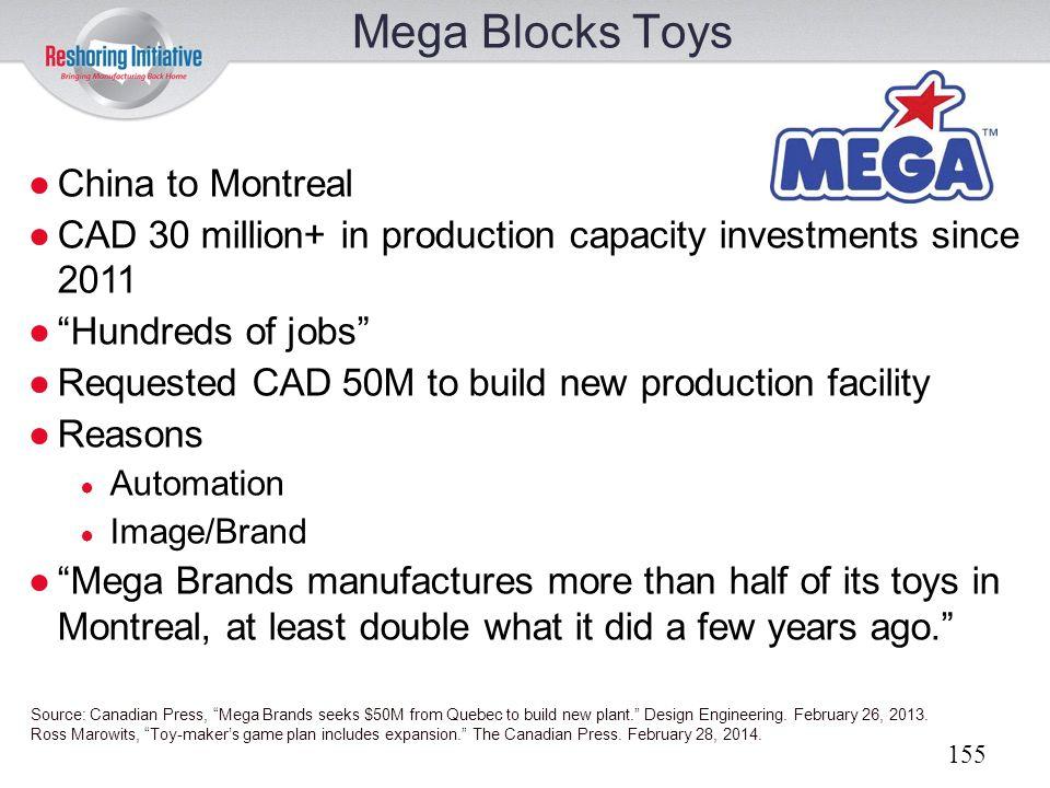 Mega Blocks Toys China to Montreal