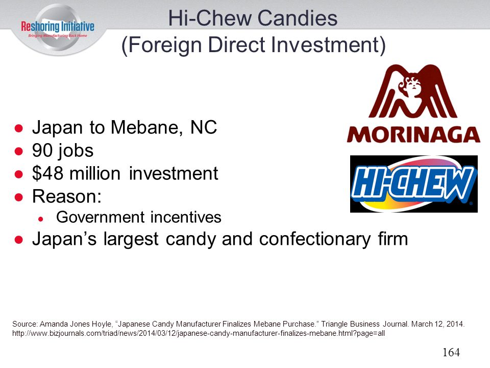 Hi-Chew Candies (Foreign Direct Investment)