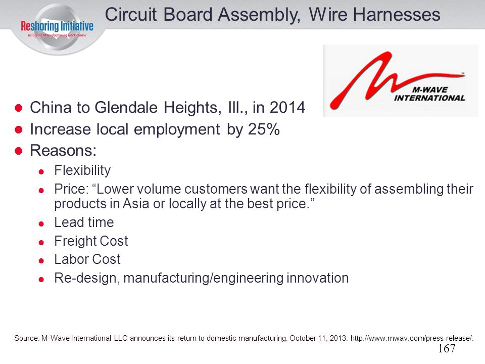 Circuit Board Assembly, Wire Harnesses