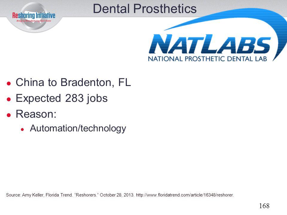 Dental Prosthetics China to Bradenton, FL Expected 283 jobs Reason: