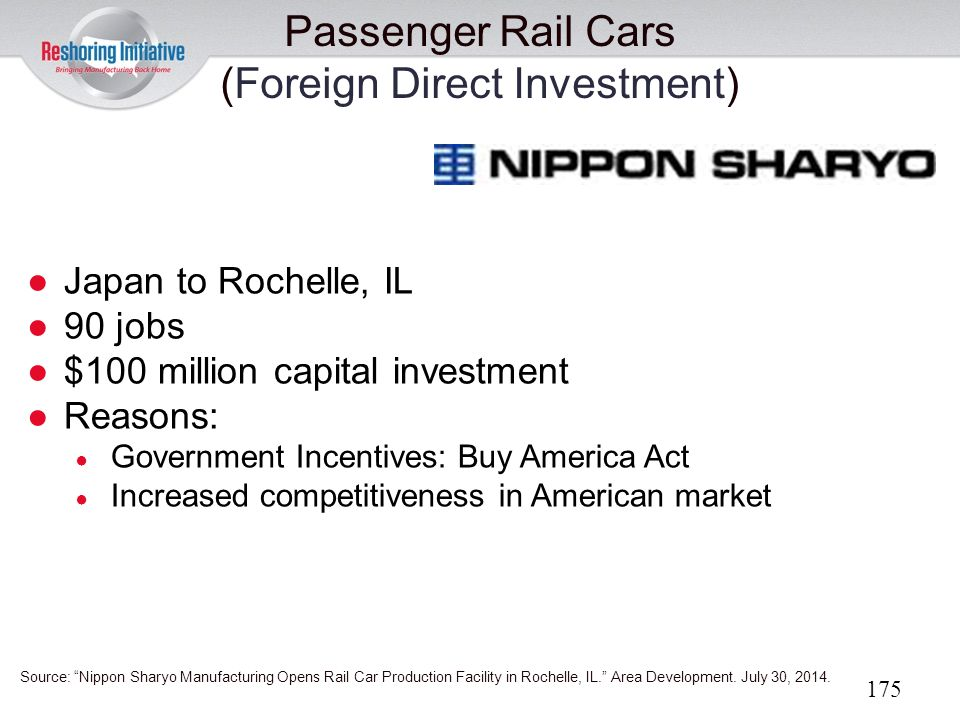 Passenger Rail Cars (Foreign Direct Investment)