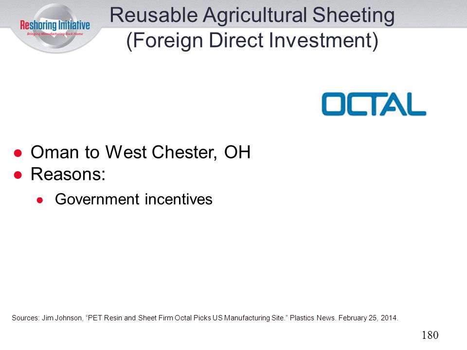 Reusable Agricultural Sheeting (Foreign Direct Investment)