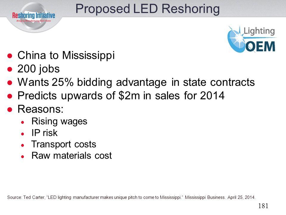 Proposed LED Reshoring