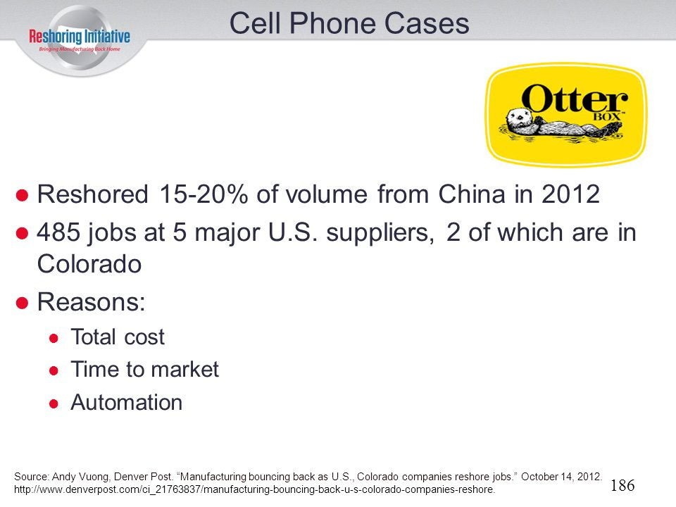 Cell Phone Cases Reshored 15-20% of volume from China in 2012
