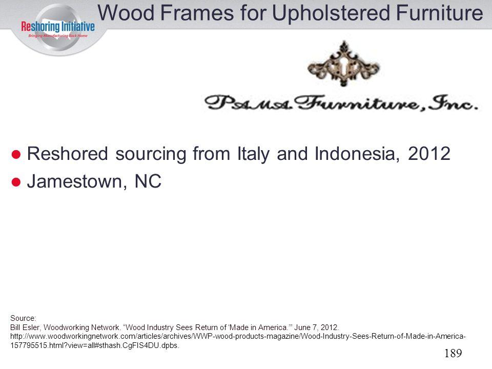 Wood Frames for Upholstered Furniture