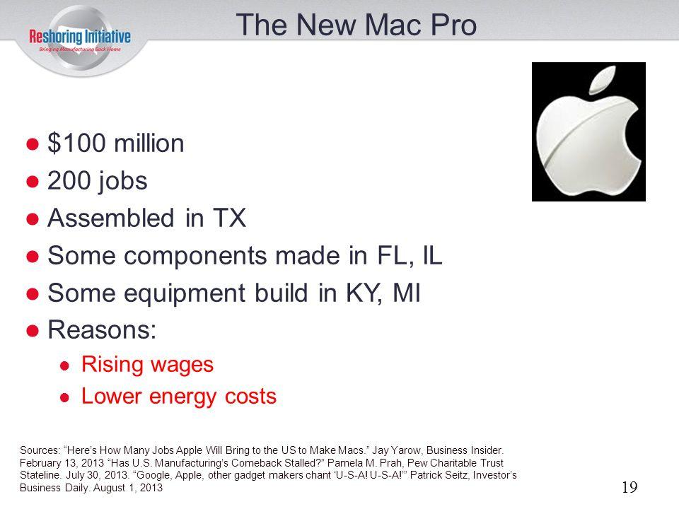The New Mac Pro $100 million 200 jobs Assembled in TX