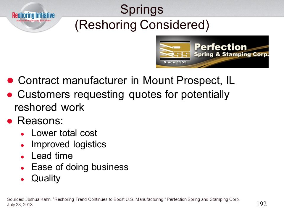 Springs (Reshoring Considered)