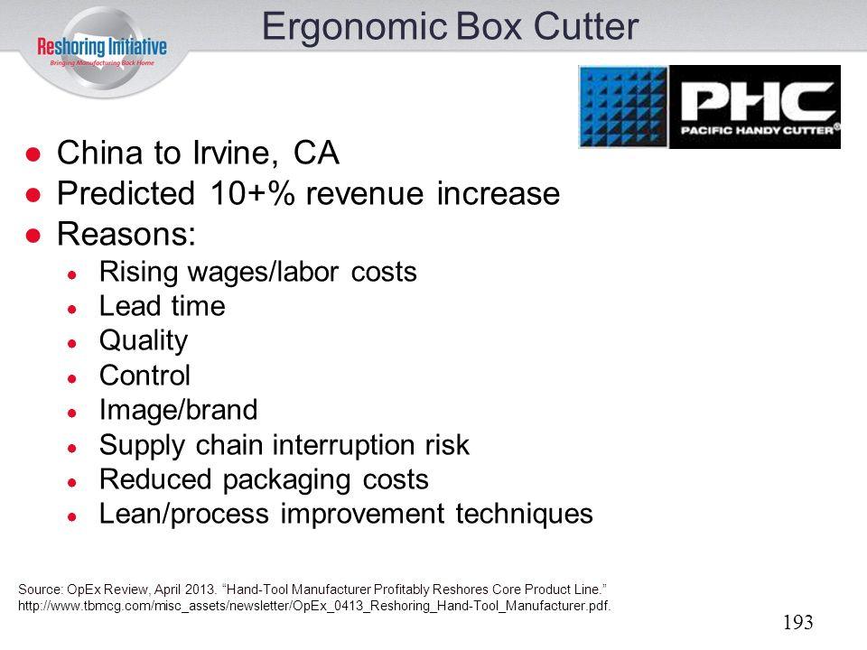 Ergonomic Box Cutter China to Irvine, CA