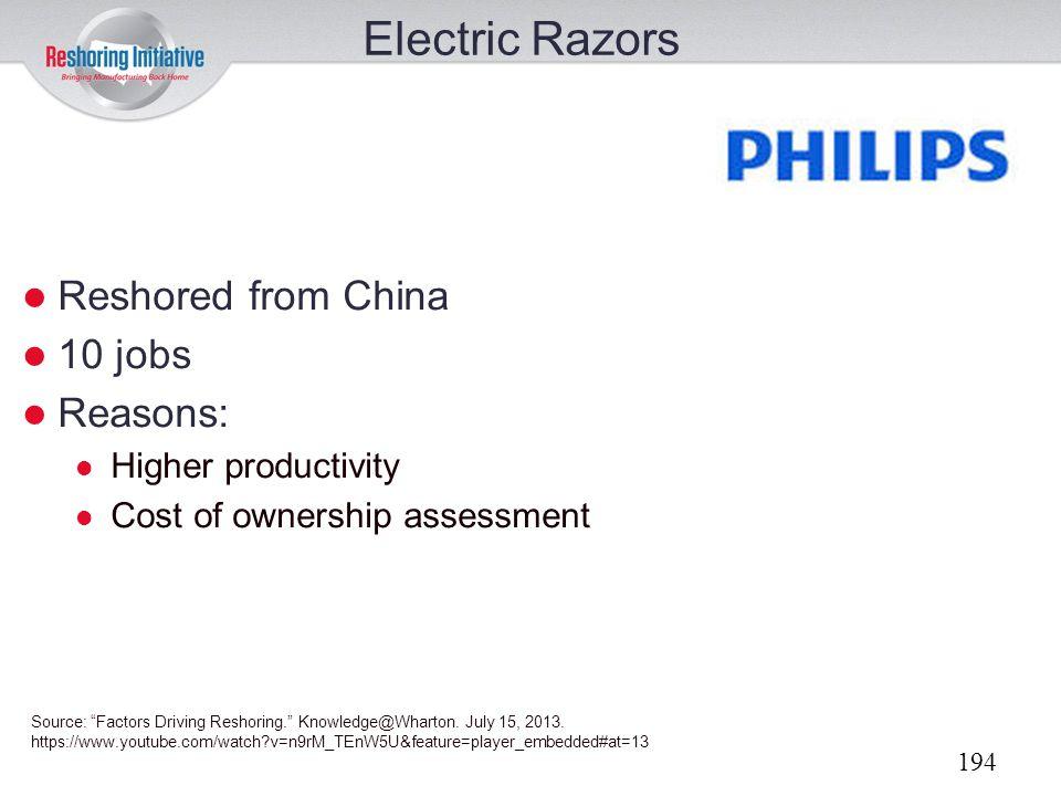 Electric Razors Reshored from China 10 jobs Reasons: