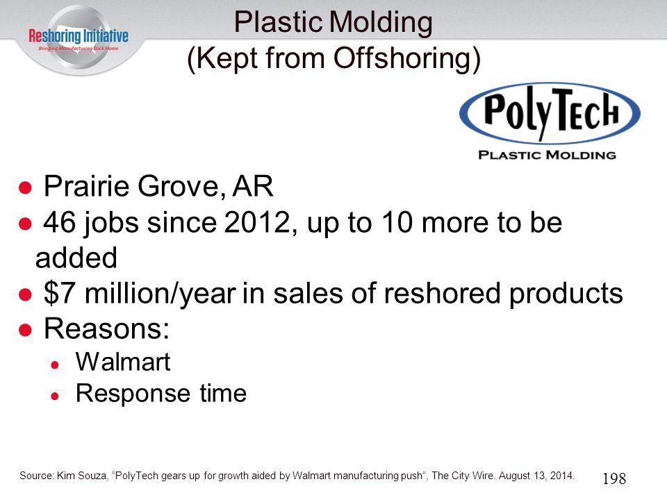 Plastic Molding (Kept from Offshoring)