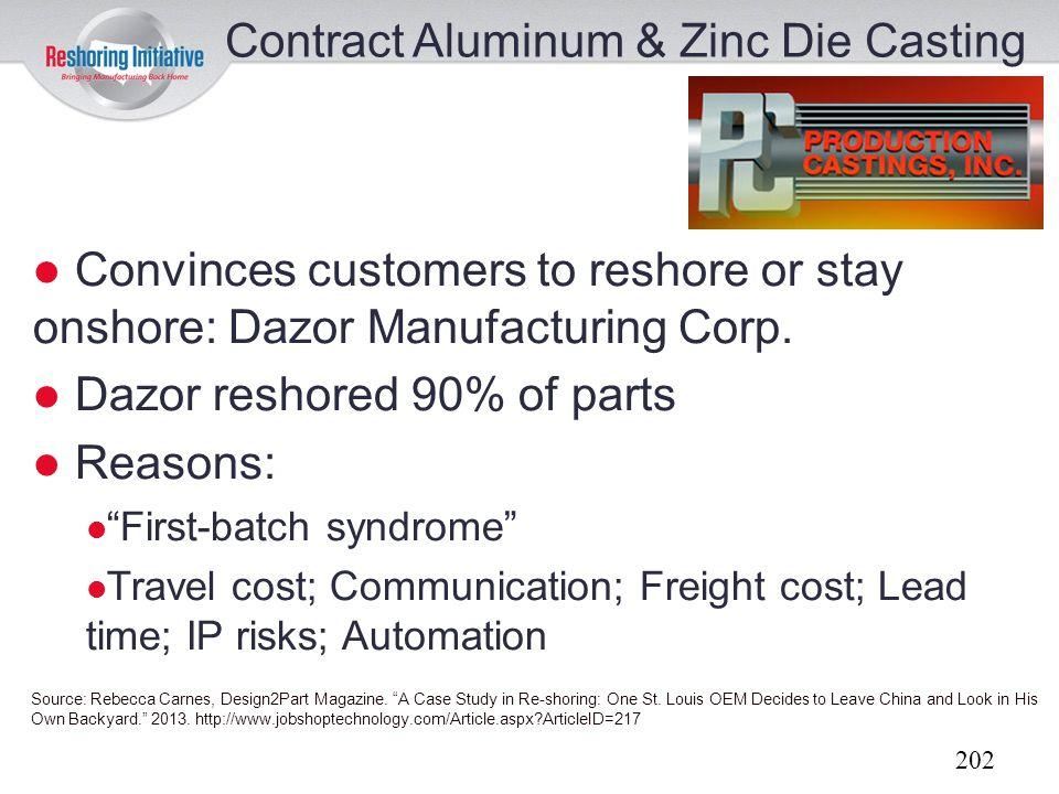 Contract Aluminum & Zinc Die Casting