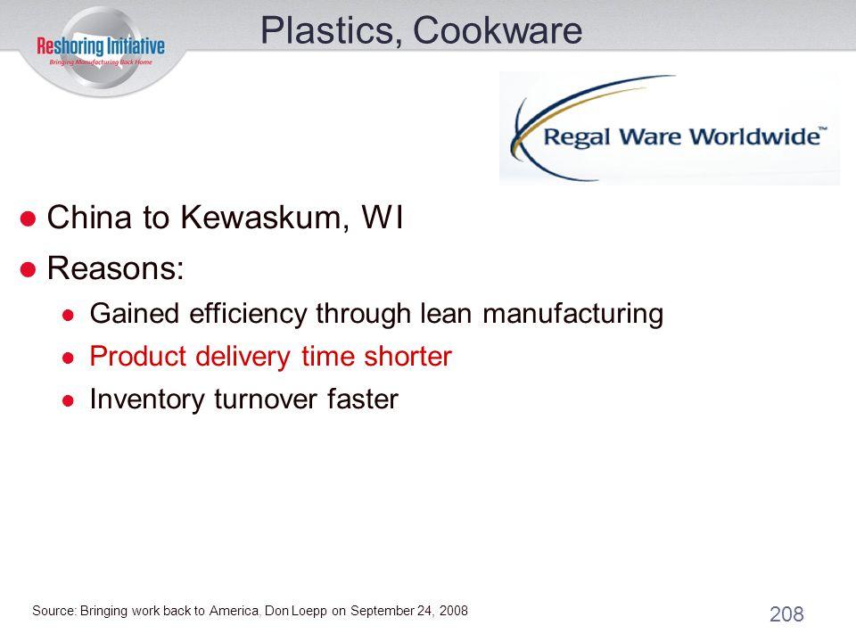 Plastics, Cookware P China to Kewaskum, WI Reasons: