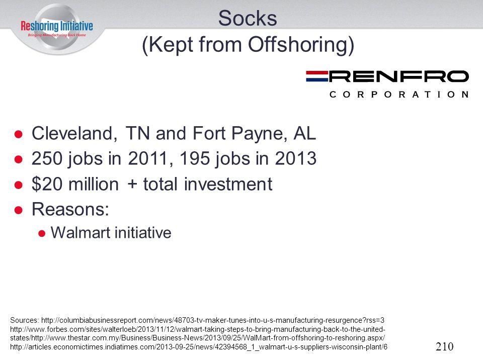 Socks (Kept from Offshoring)