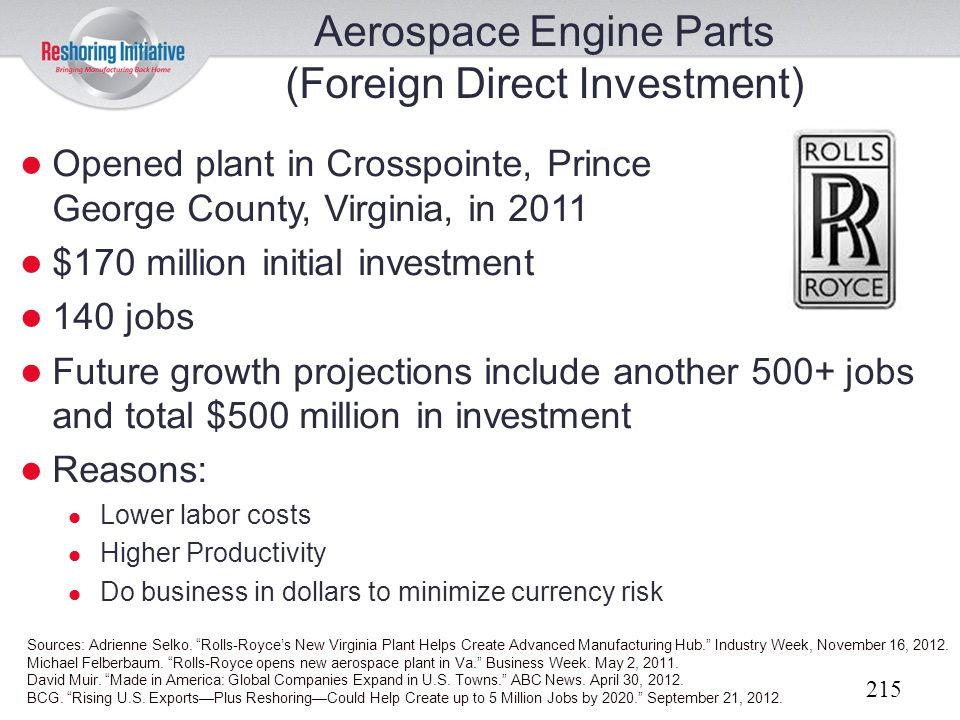 Aerospace Engine Parts (Foreign Direct Investment)