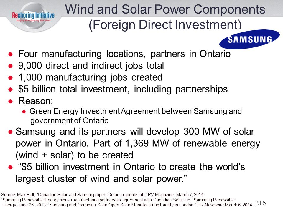 Wind and Solar Power Components (Foreign Direct Investment)