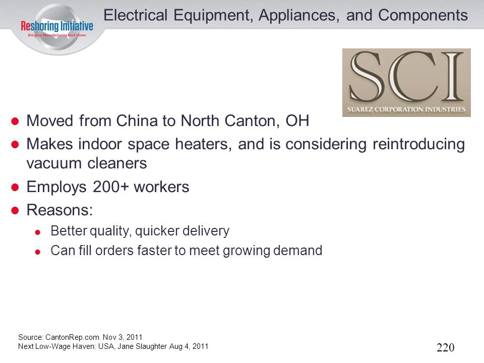 Electrical Equipment, Appliances, and Components