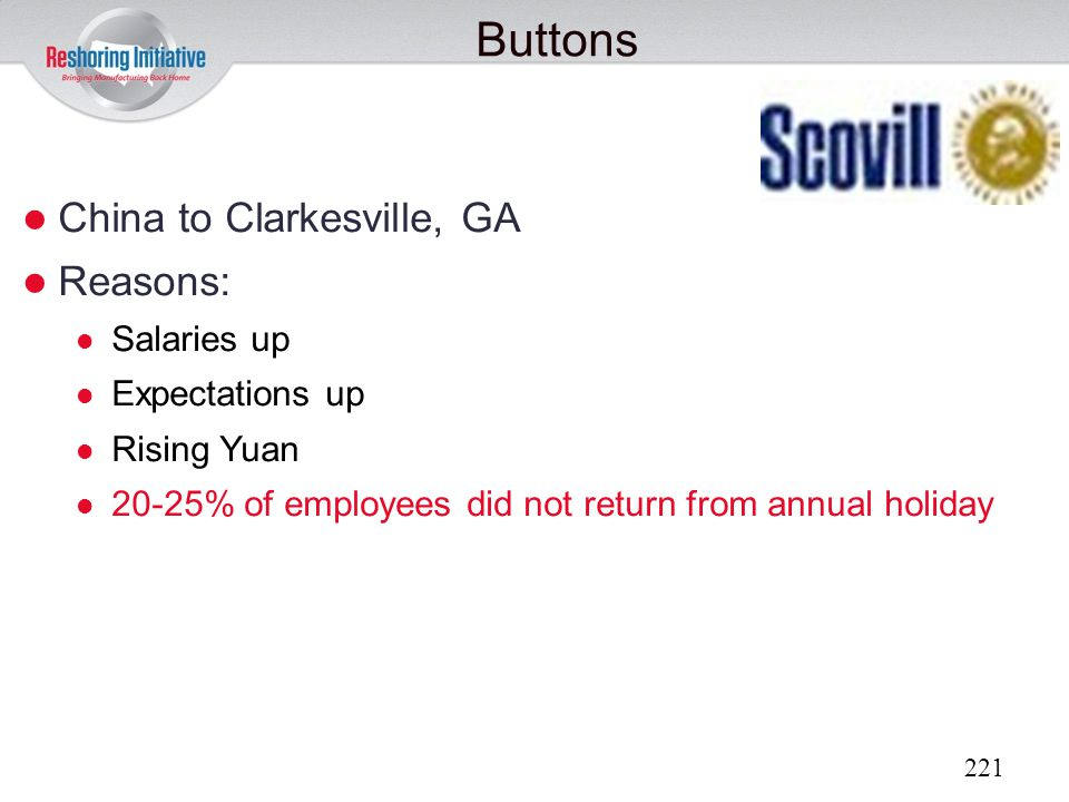 Buttons China to Clarkesville, GA Reasons: Salaries up Expectations up