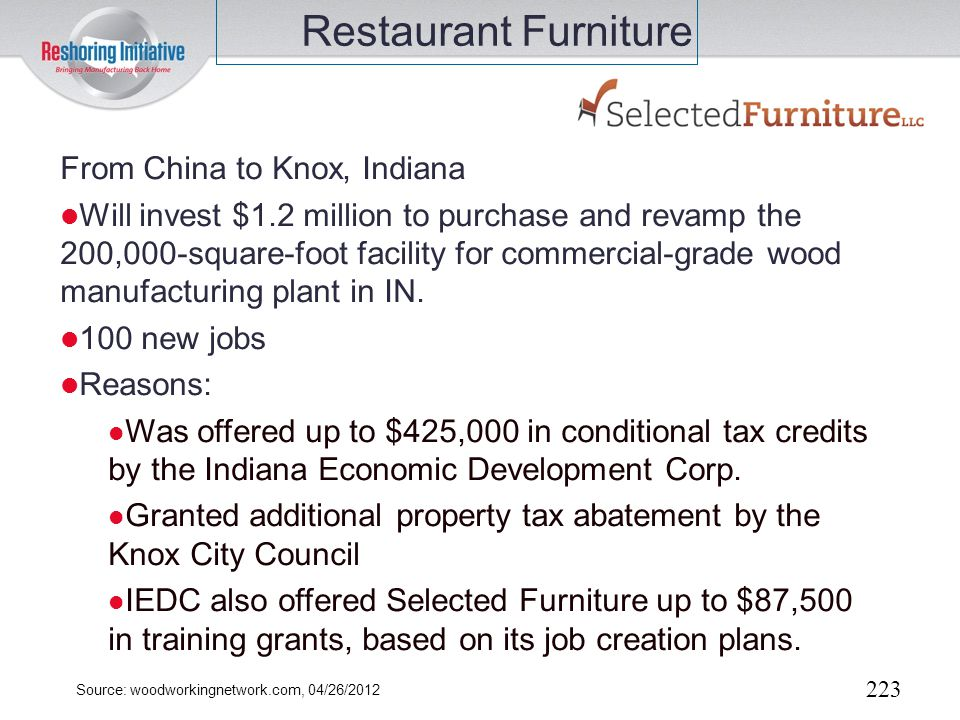 Restaurant Furniture From China to Knox, Indiana