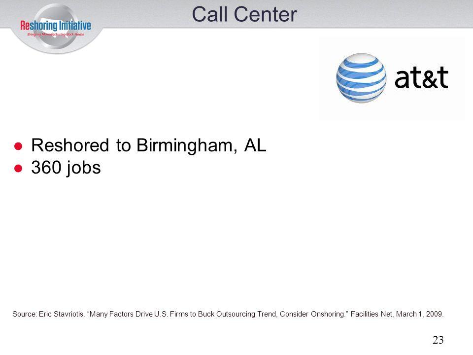 Call Center Reshored to Birmingham, AL 360 jobs 23
