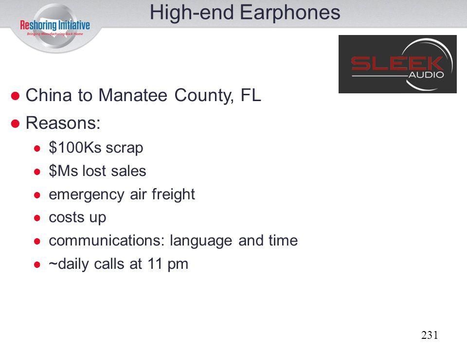 High-end Earphones China to Manatee County, FL Reasons: $100Ks scrap
