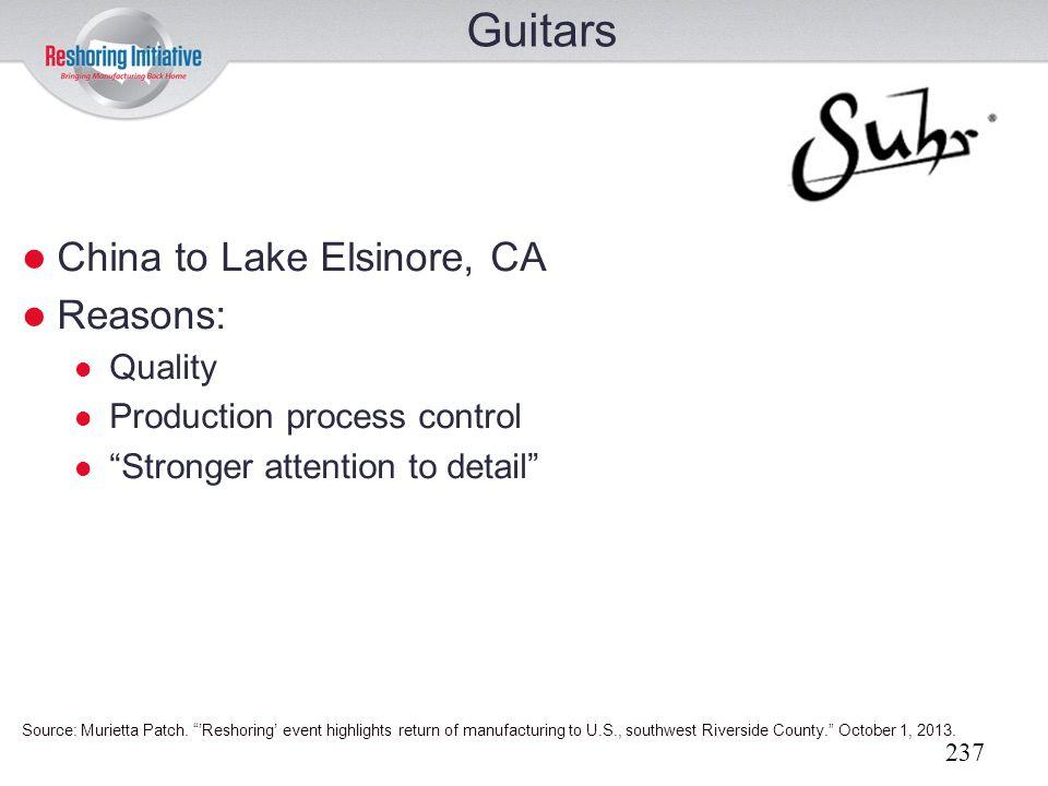 Guitars China to Lake Elsinore, CA Reasons: Quality