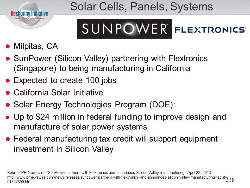 Solar Cells, Panels, Systems
