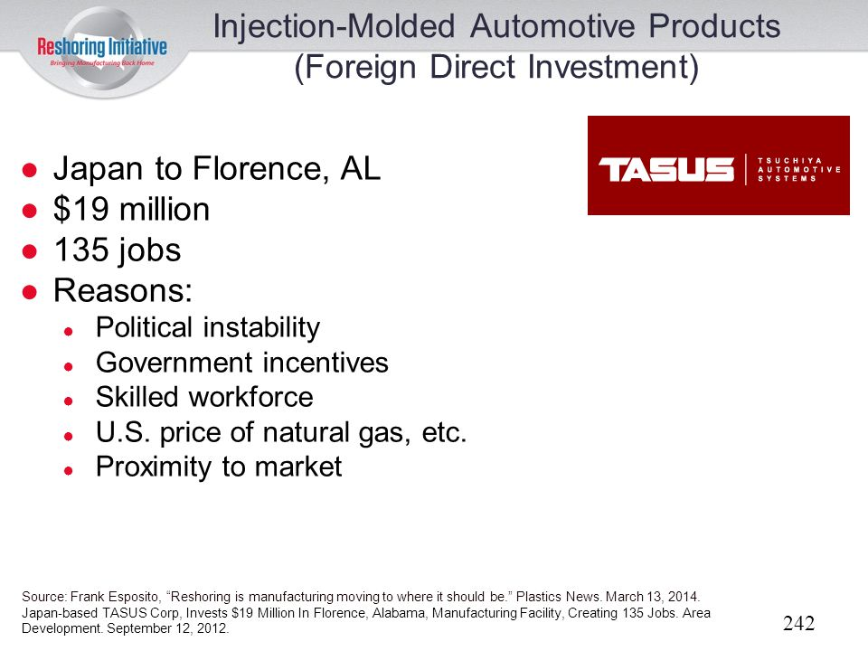 Injection-Molded Automotive Products (Foreign Direct Investment)
