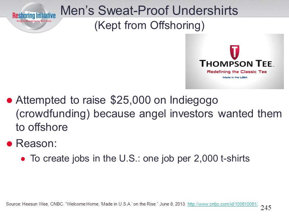 Men's Sweat-Proof Undershirts (Kept from Offshoring)