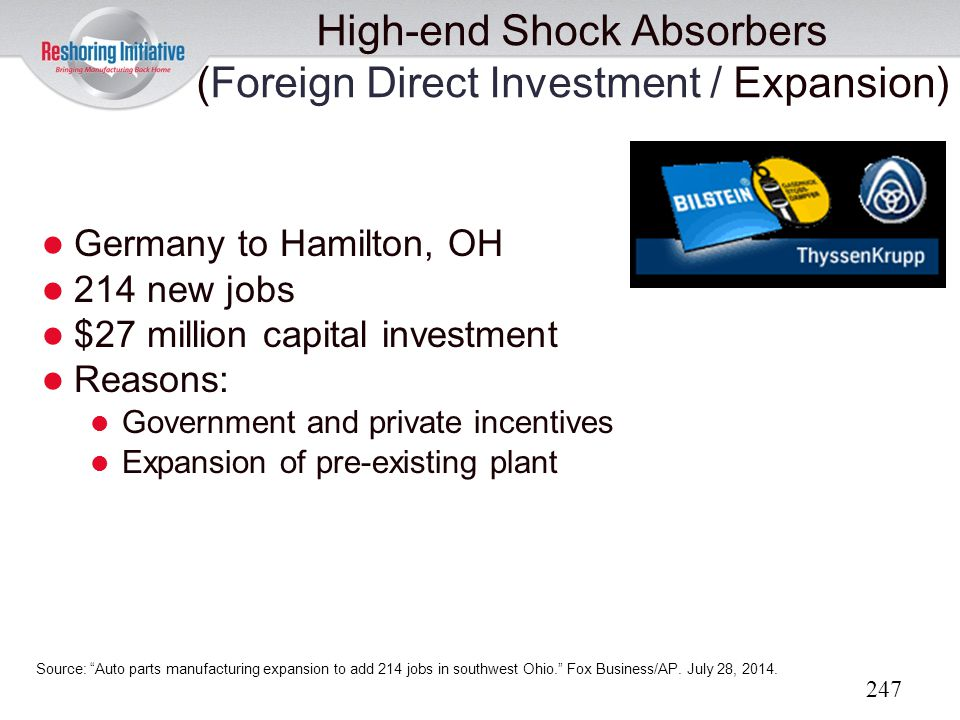 High-end Shock Absorbers (Foreign Direct Investment / Expansion)