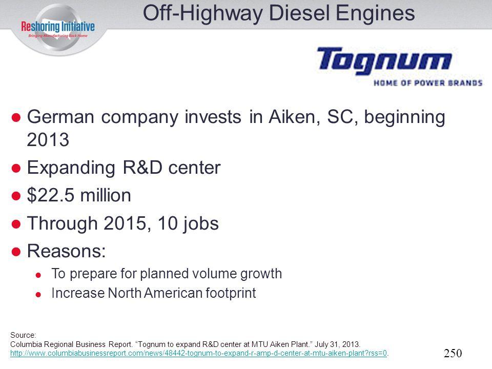 Off-Highway Diesel Engines