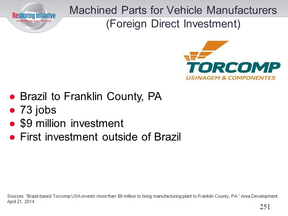 Machined Parts for Vehicle Manufacturers (Foreign Direct Investment)
