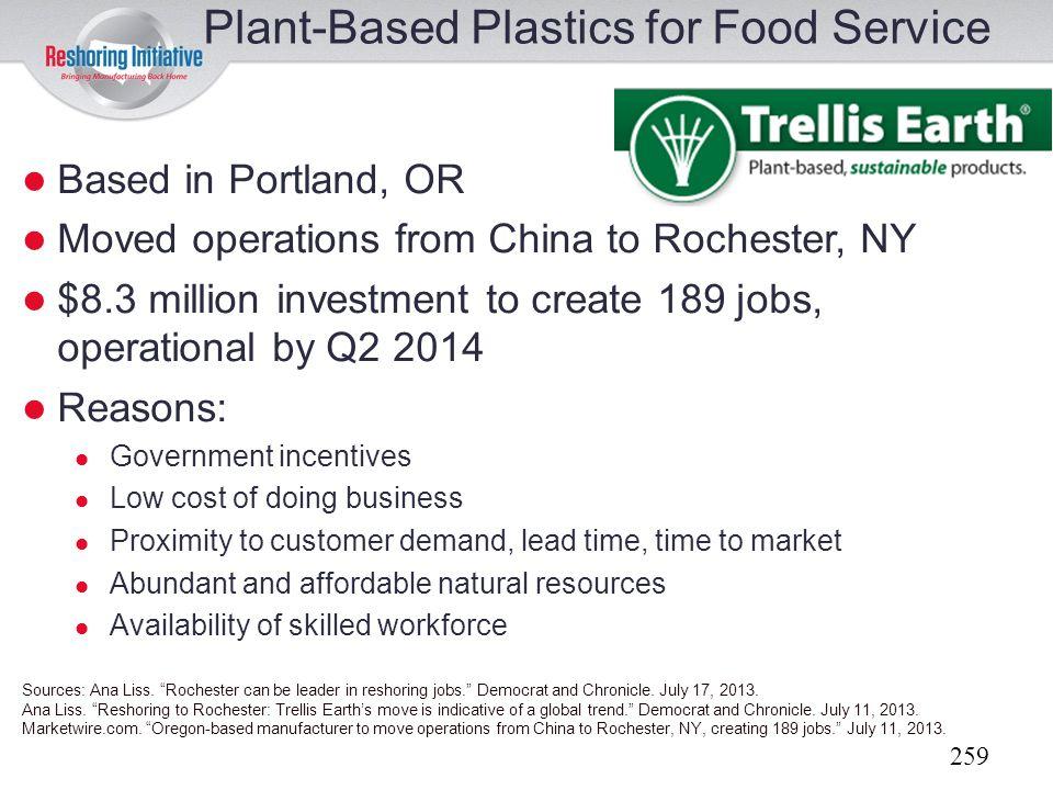 Plant-Based Plastics for Food Service