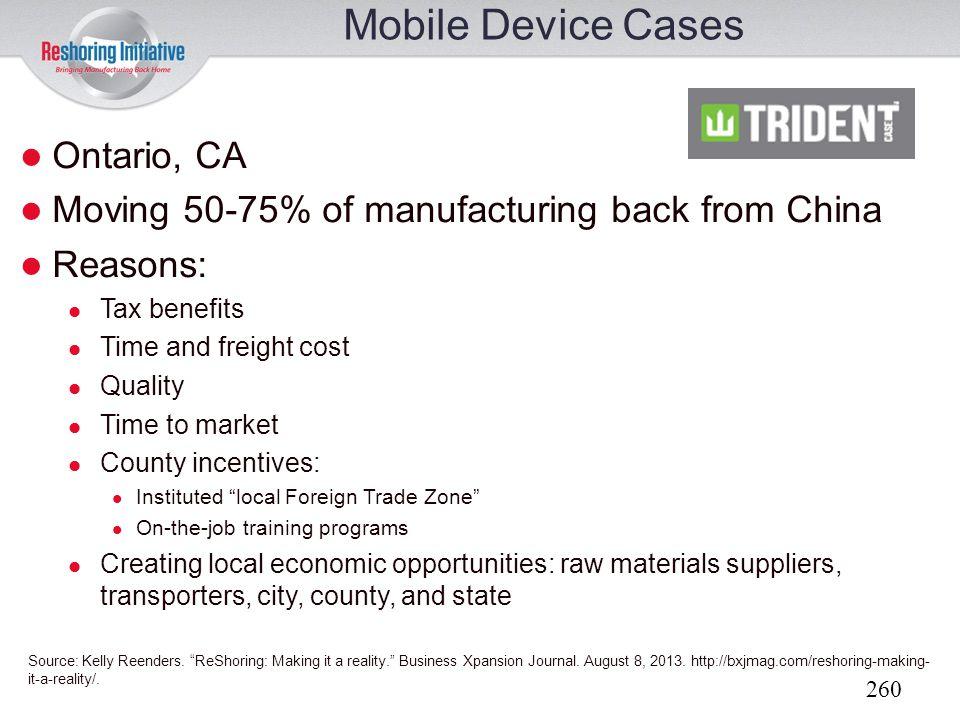 Mobile Device Cases Ontario, CA