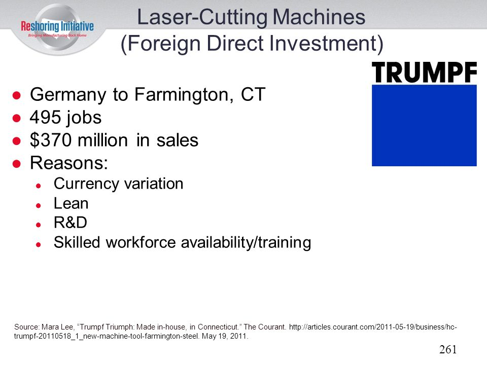 Laser-Cutting Machines (Foreign Direct Investment)