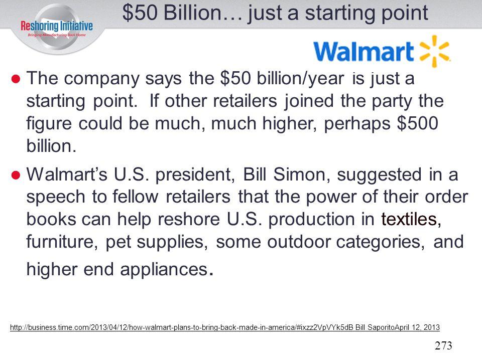 $50 Billion… just a starting point