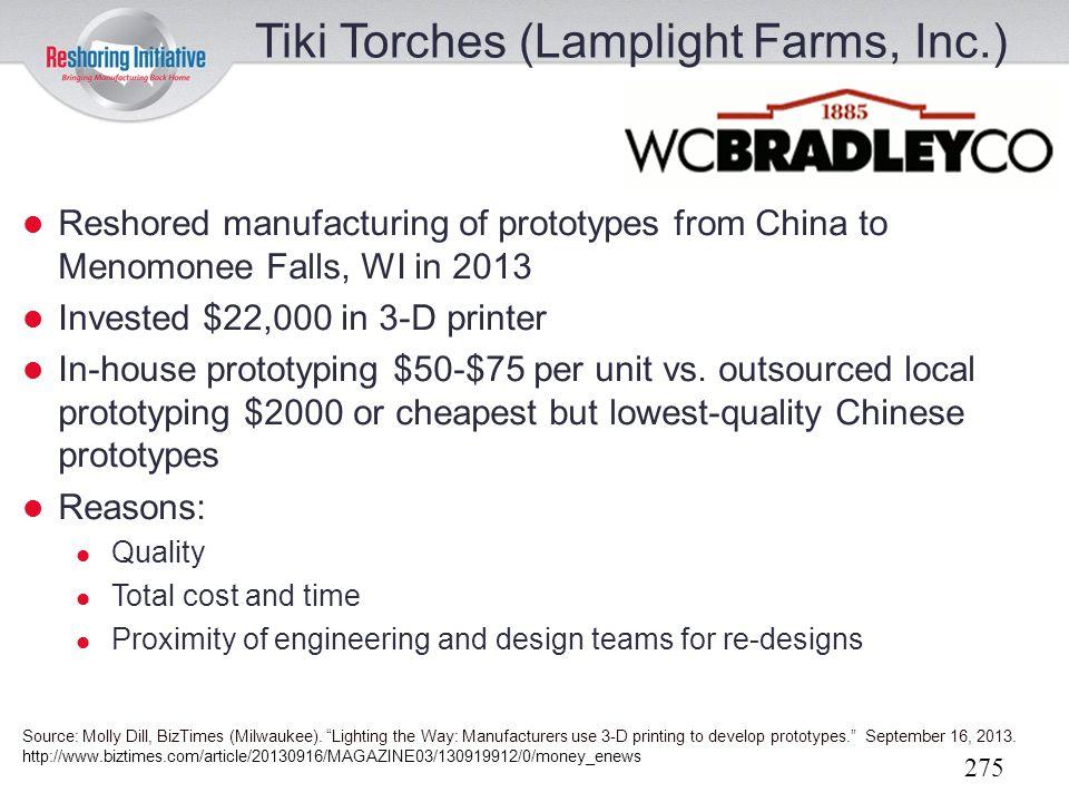 Tiki Torches (Lamplight Farms, Inc.)