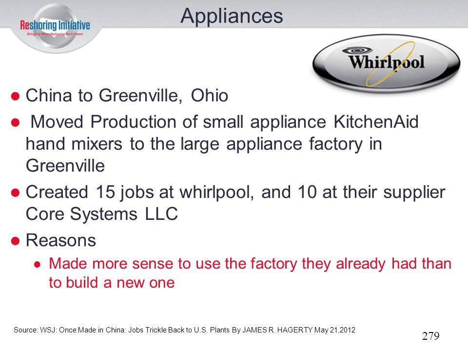 Appliances China to Greenville, Ohio