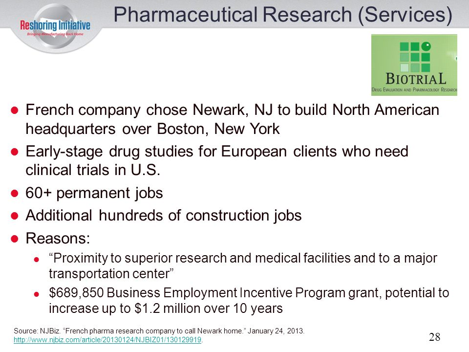 Pharmaceutical Research (Services)